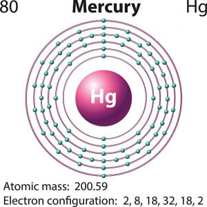 Mercury Number of Valence Electrons