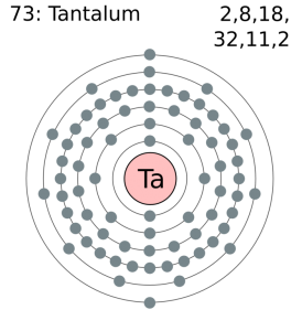 Tantalum Number of Valence Electrons