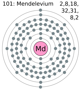 Mendelevium Number of Valence Electrons
