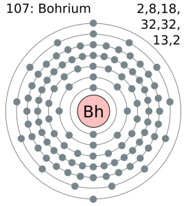 Bohrium Number of Valence Electrons