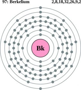 Berkelium Number of Valence Electrons
