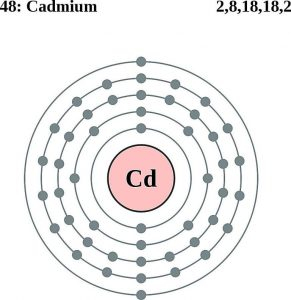 How Many Valence Electrons Does Cadmium Have