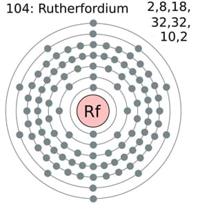 Rutherfordium Number of Valence Electrons