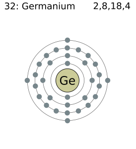 Germanium Number of Valence Electrons