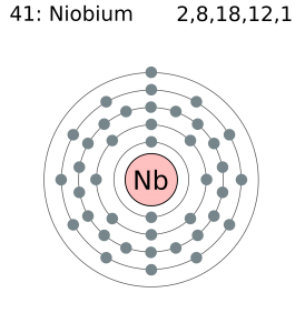 Niobium Number of Valence Electrons