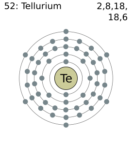 How Many Valence Electrons Does Tellurium Have