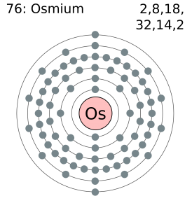 Osmium Number of Valence Electrons