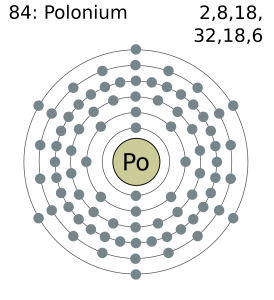 What is the Electron Configuration of Polonium?