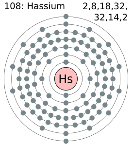 Hassium Number of Valence Electrons