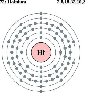 Hafnium Number of Valence Electrons