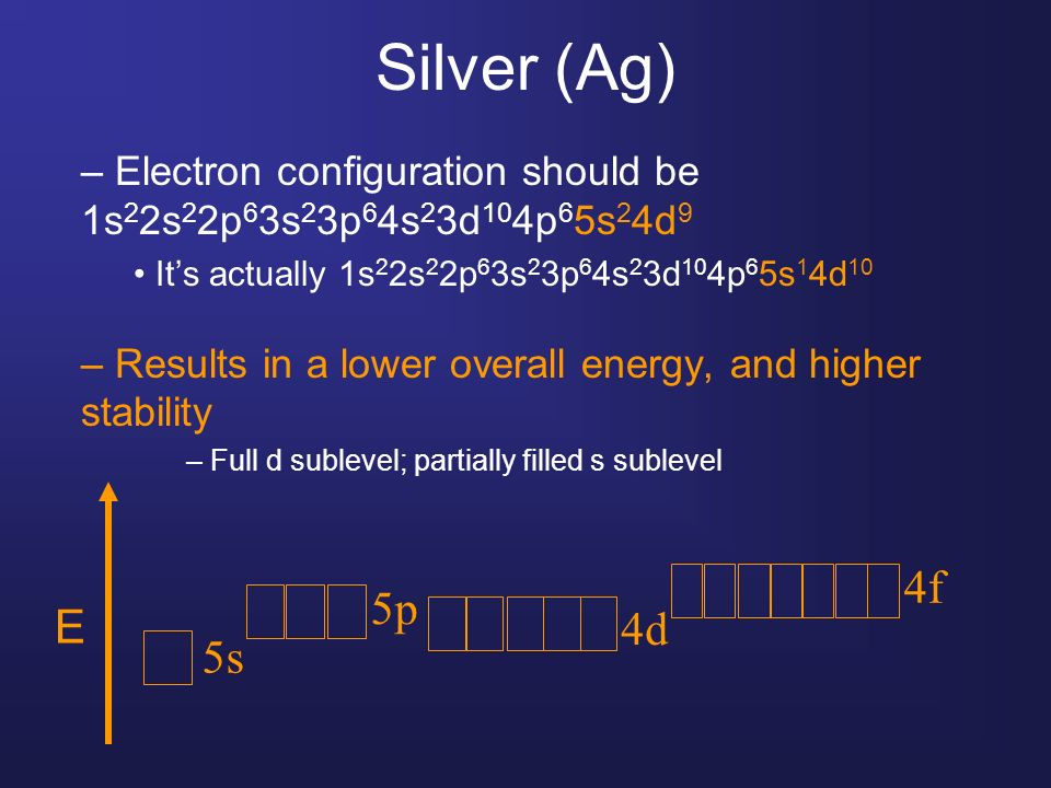 Electron Configuration For Silver