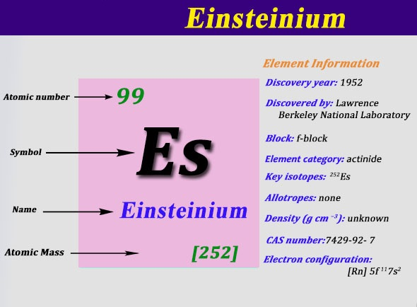 How Many Valence Electrons Does Einsteinium Have