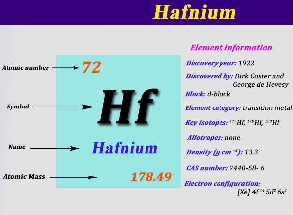 How Many Valence Electrons does Hafnium have
