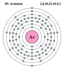 Actinium Number of Electron Valence