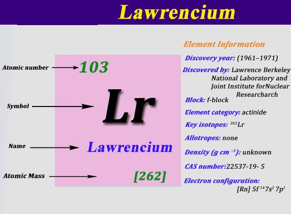 How Many Valence Electrons Does Lawrencium Have