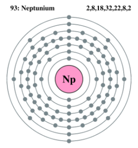 Neptunium Number of Valence Electrons