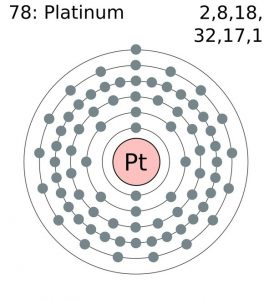 Platinum Number of Valence Electrons