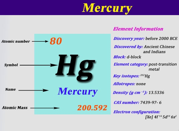 How Many Valence Electrons Does Mercury have
