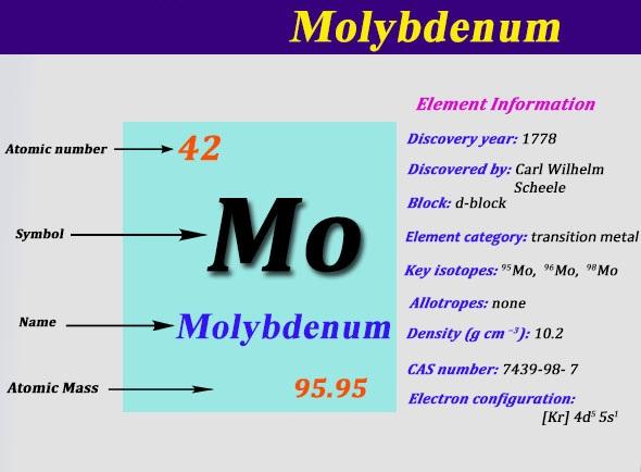 Electron Configuration For Molybdenum