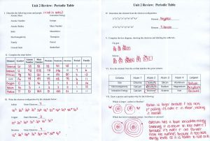 Periodic Table Trends Worksheet Answer Key