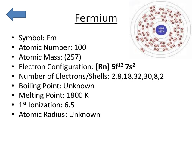 What is the Electron Configuration of Fermium
