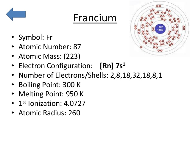 What is the Electron Configuration of Francium?