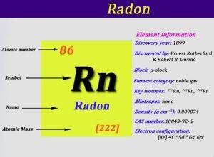 Electron Configuration For Radon