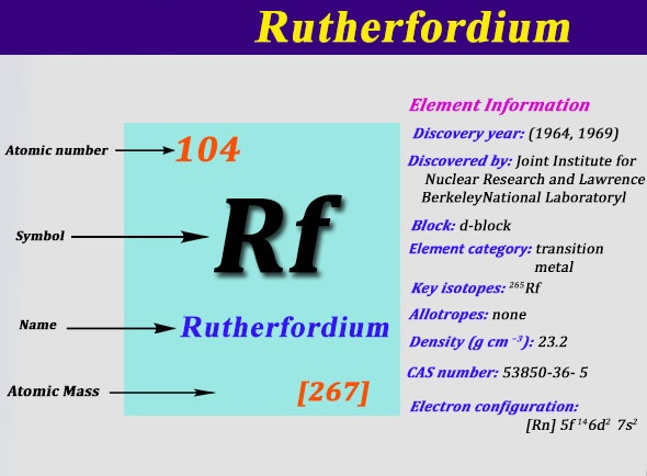 How Many Valence Electrons Does Rutherfordium Have