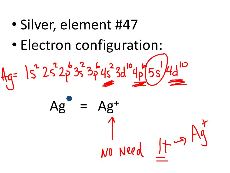 How To Find A Electron Configuration For Silver Dynamic Periodic