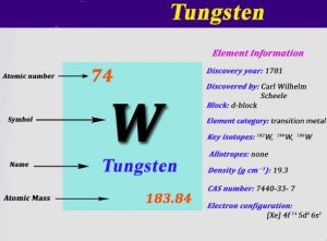 How Many Valence Electrons Does Tungsten Have