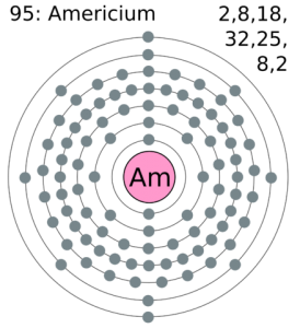 Americium Number of Valence Electrons