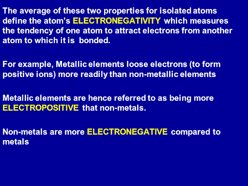 Difference Between Electronegative and Electropositive Elements