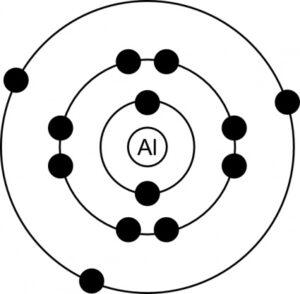 Aluminum Valence Electrons