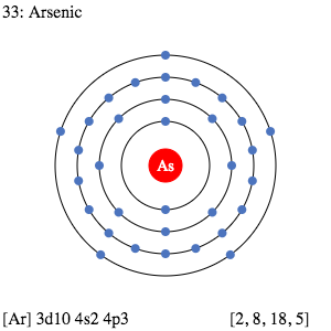 Arsenic Valence Electrons