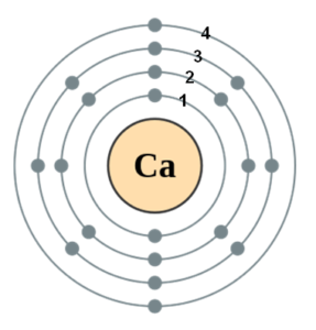 Calcium Valence Electrons Dot Diagram