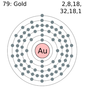 Gold Valence Electrons Dot Diagram