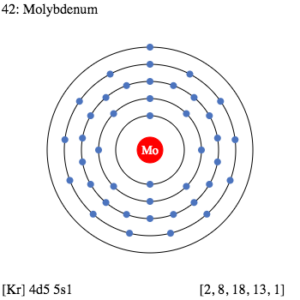 Molybdenum Valence Electrons Dot Diagram