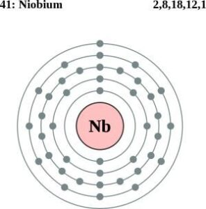 Niobium valence electrons