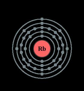 Rubidium valence electrons