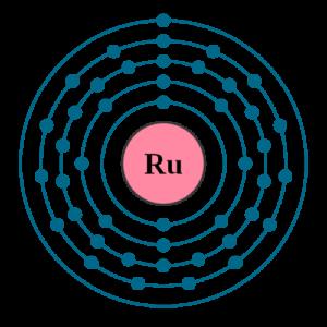 Ruthenium Valence Electrons