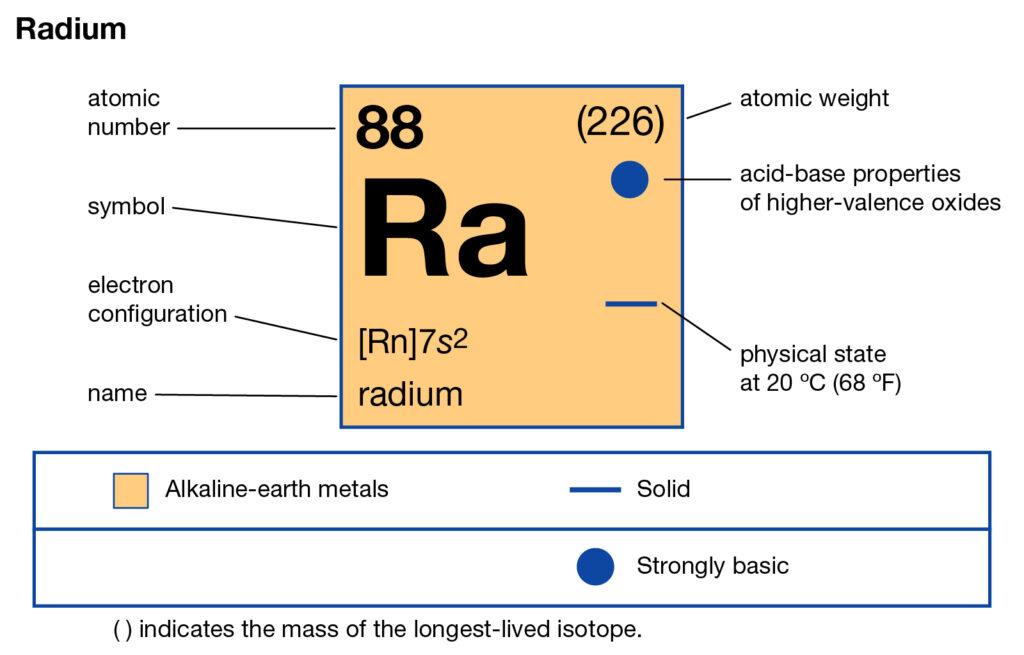 Radium Valence Electrons