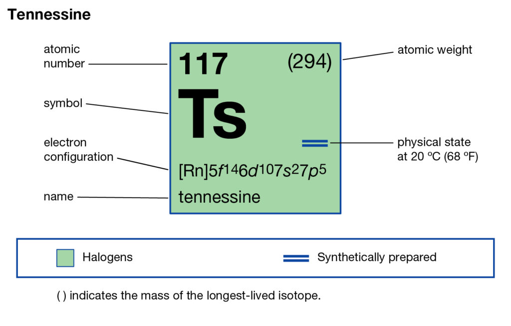 Tennessine Valence Electrons