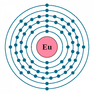 How many valence electrons does Europiumhave?