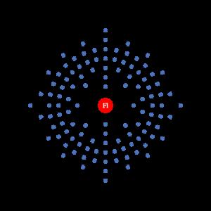 Flerovium Electron Configuration