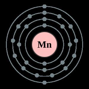 Manganese Electron Configuration