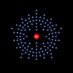 Moscovium Electron Configuration