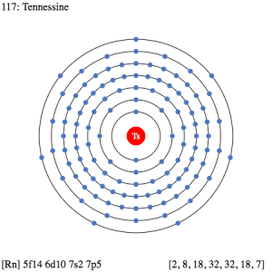 Tennessine Electron Configuration