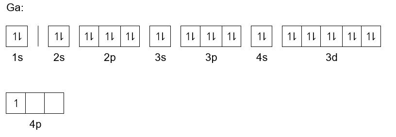 Gallium Electron Configuration