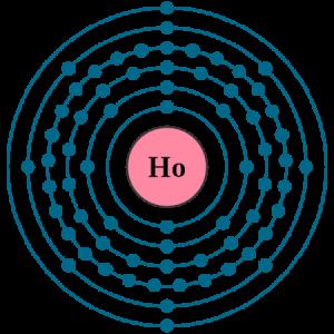 Holmium Electron Configuration