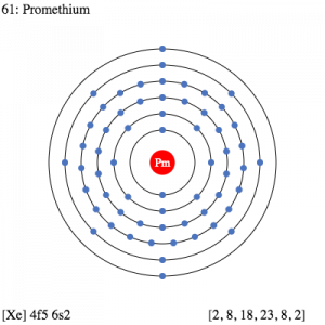 Promethium Electron Configuration